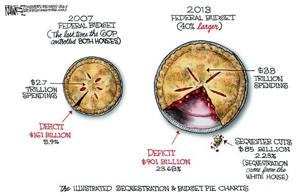 the illustrated sequestration budget pie charts frontiers of freedom