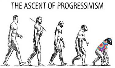 Progressives Progressivism Liberalism Liberals